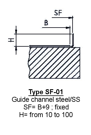 Accessories Conveyor Systems Lateral Guides SF-01