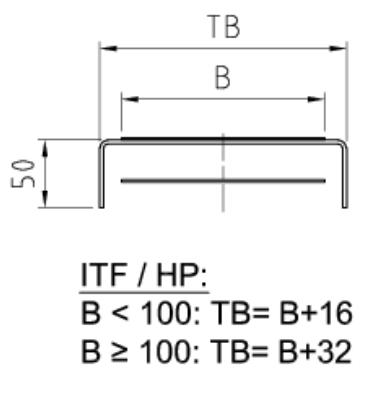 Trägerquerschnitt Gurtförderband ITF/HP