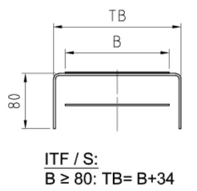 Trägerquerschnitt Gurtförderband ITF/S