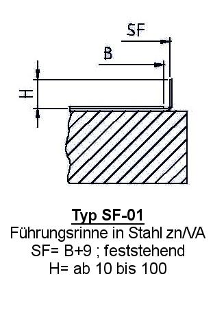 Zubehör Fördertechnik Seitenführung SF-01