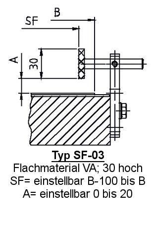 Zubehör Fördertechnik Seitenführung SF-03