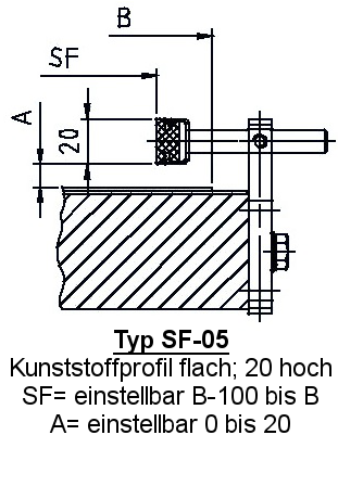Zubehör Fördertechnik Seitenführung SF-05