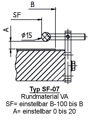 Zubehör Fördertechnik Seitenführung SF-07