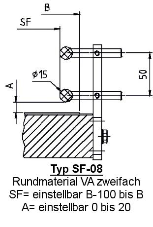 Zubehör Fördertechnik Seitenführung SF-08